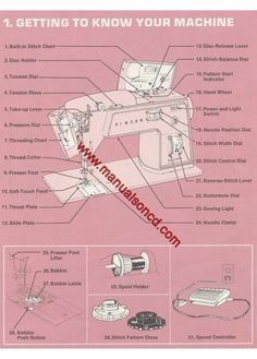 singer sewing machine instructions bobbin