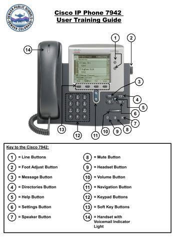 cisco ip phone 7940 series instruction manual